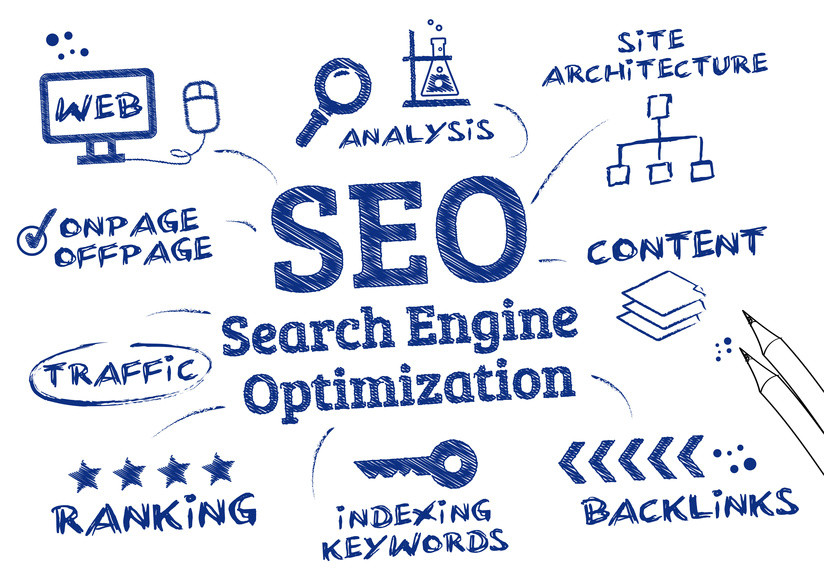 Search Engine Optimization for Website success